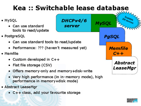 kea_lease_storage