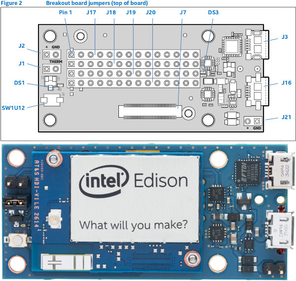 Intel Edison on Breakout board