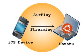 streaming-to-ubuntu
