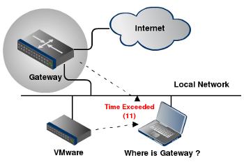 gateway-finder4