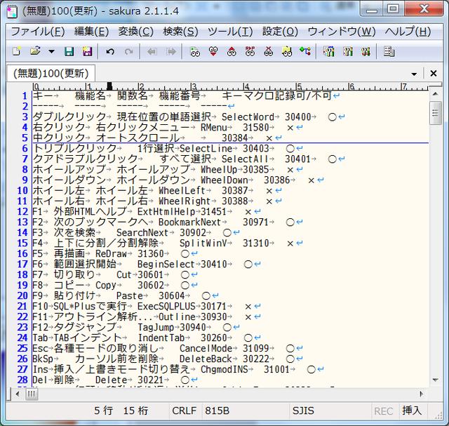 sakura-keys-editor
