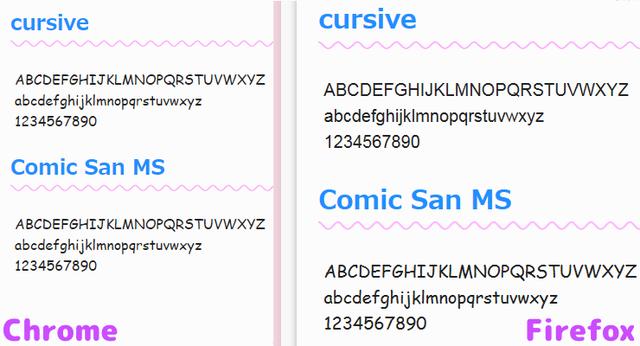 cursive-font
