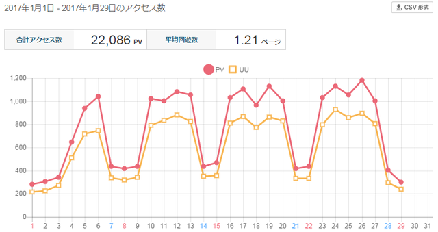 ld-analytics-graph1701