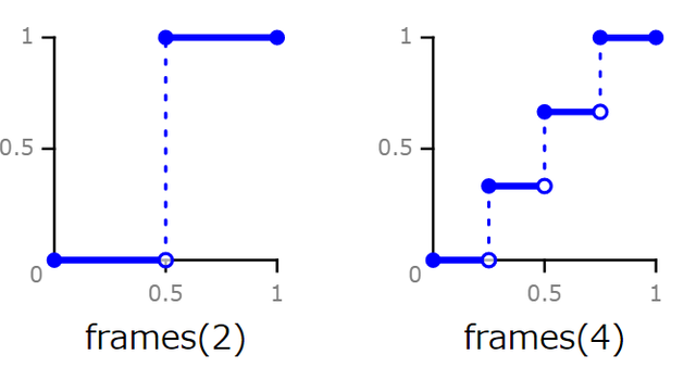 css-tf-frames