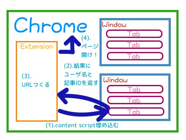 chext-image01