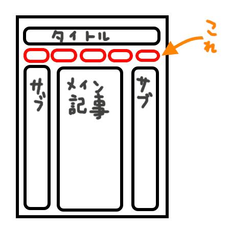 image-toplinks