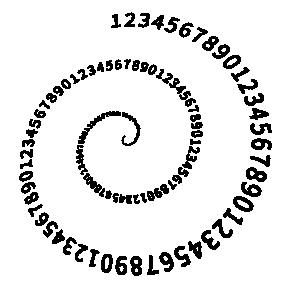numloop