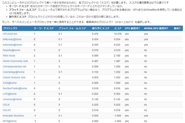 su_project_score