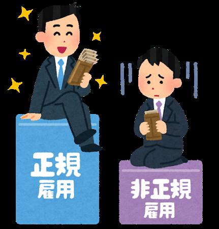 kakusa_seiki_hiseiki