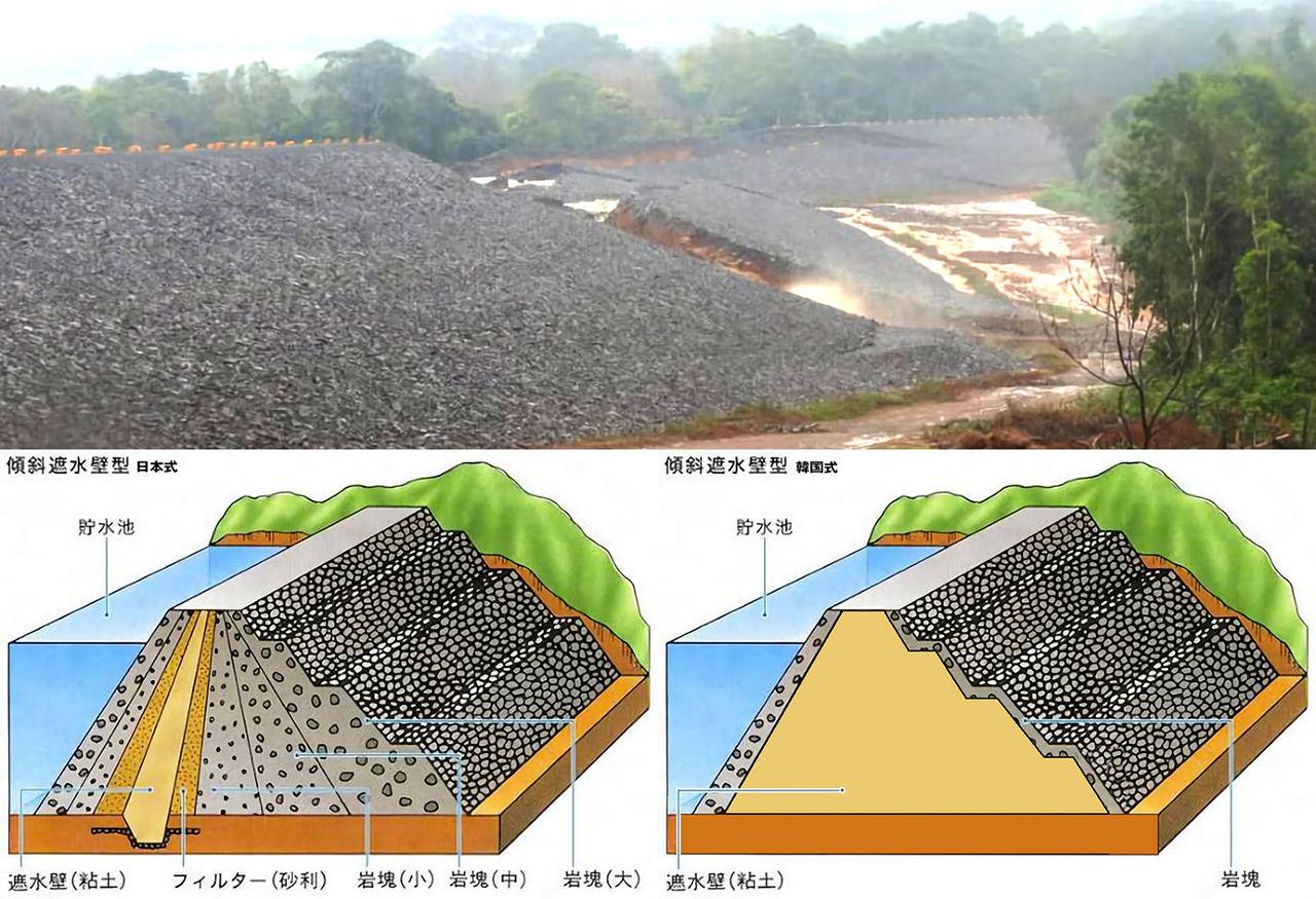 6fb43da4 - 【悲報】決壊したラオスの韓国製ダム、ダム建設の専門家も欠陥工事ではないかと指摘
