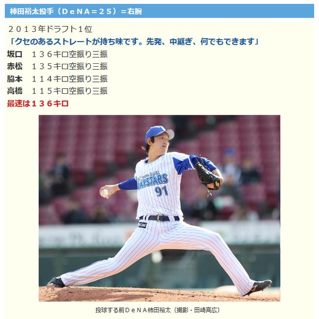 【トライアウト】柿田4者連続三振wwwwwwwwwww