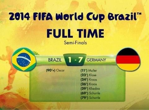 【 1-7 】前回のブラジルW杯でのドイツ戦のブラジル代表メンバー・・・