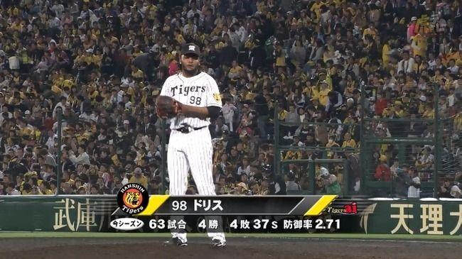 阪神中継ぎ陣の最終成績