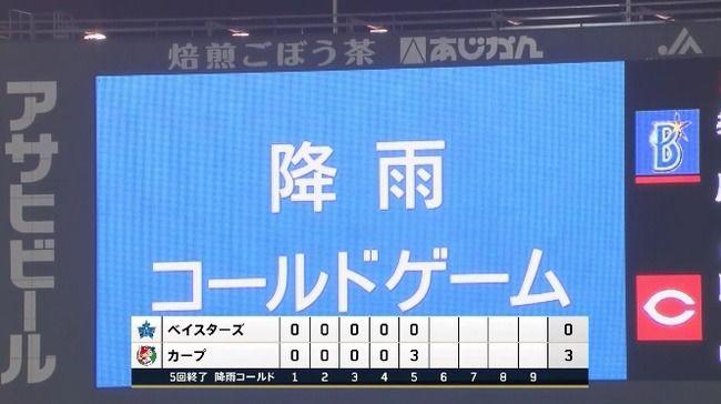 【セCSfinal第1戦】広島、雨天コールドでCSファイナル開幕戦制す!田中が決勝2点適時打