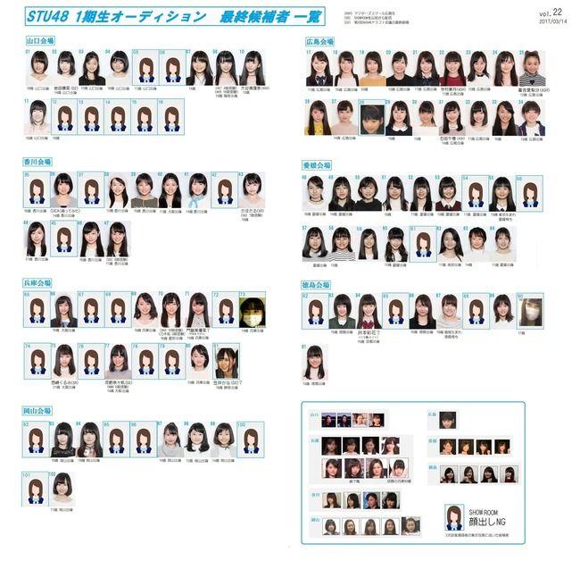 3/19 本日STU48最終審査&合格者発表!一期生誕生!【瀬戸内48】
