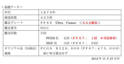 完了$4_1879年_PF66UC(2012_11_27)-1