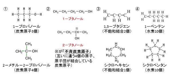センター試験(2018)化学