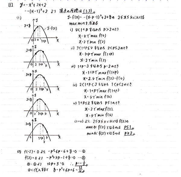 センター試験数学ⅠA(2015年)_1