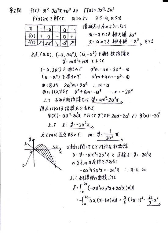 2013センター試験数学ⅡB_3