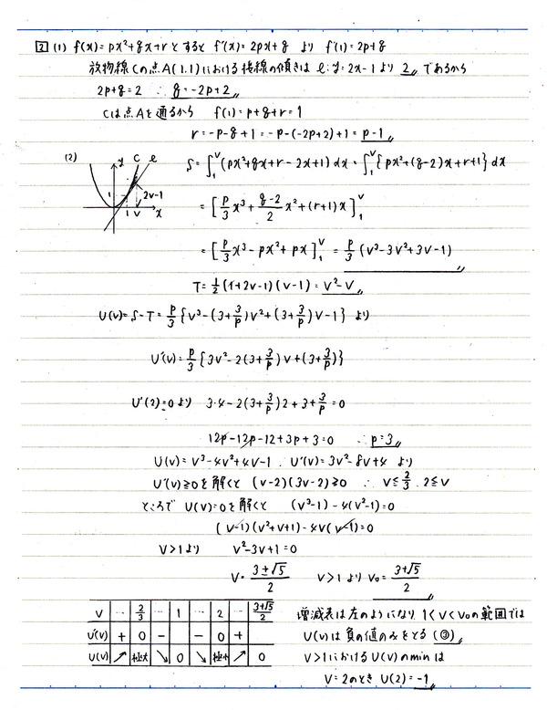 センター試験(2018年)数学ⅡB③