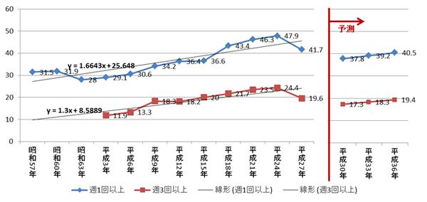 20190319_①市場規模予測