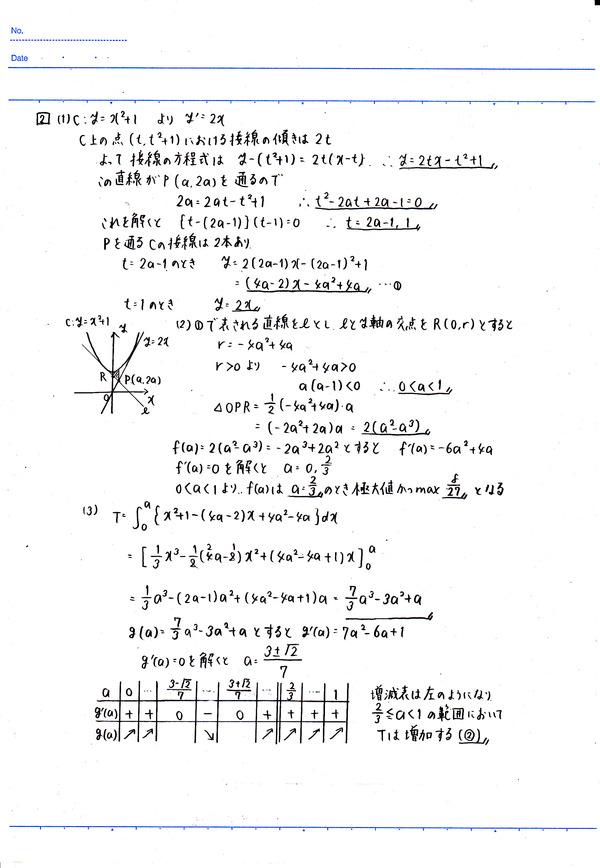 センター試験(2017年)数学ⅡB②