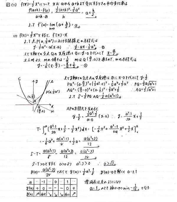 センター試験数学ⅡB(2015年)_3