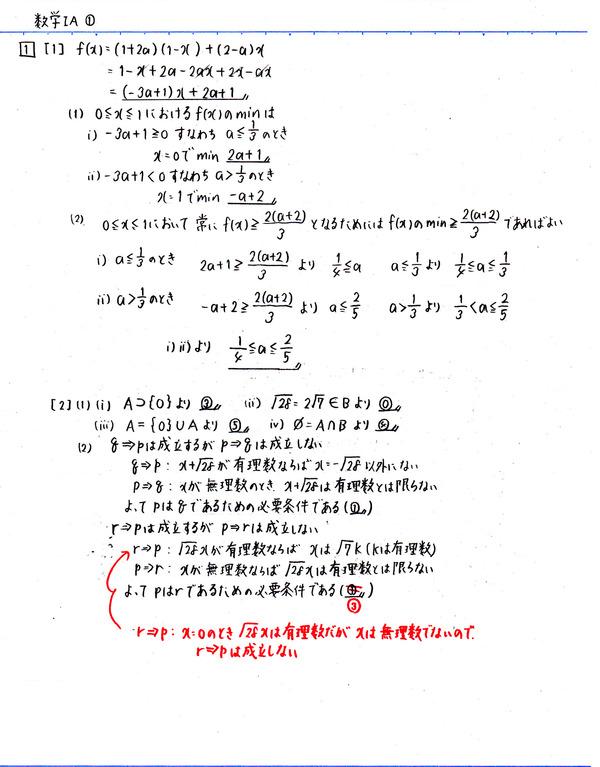 センター試験数学ⅠA(2016年_1)