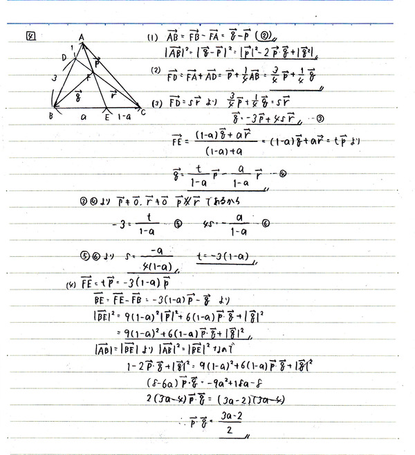 センター試験(2018年)数学ⅡB⑥