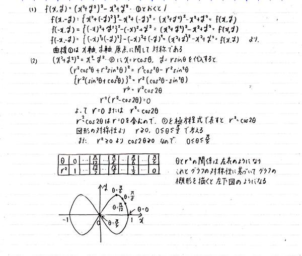 レムニスケートの極方程式(1)