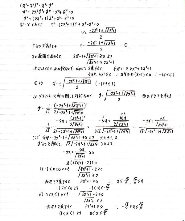 レムニスケートの極方程式(2)