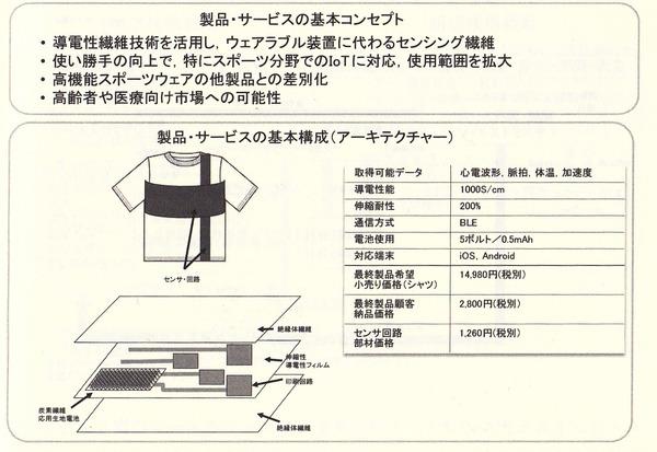 センシング繊維