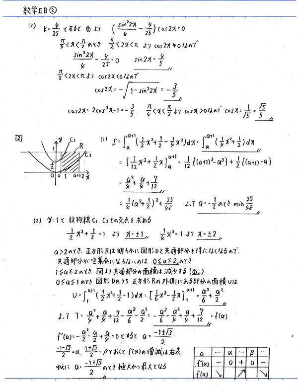 センター試験数学ⅡB(2016年_2)