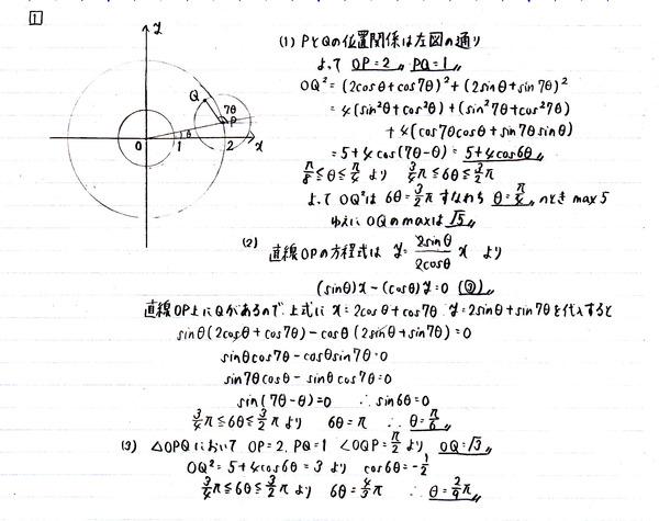 センター試験数学ⅡB(2015年)_1