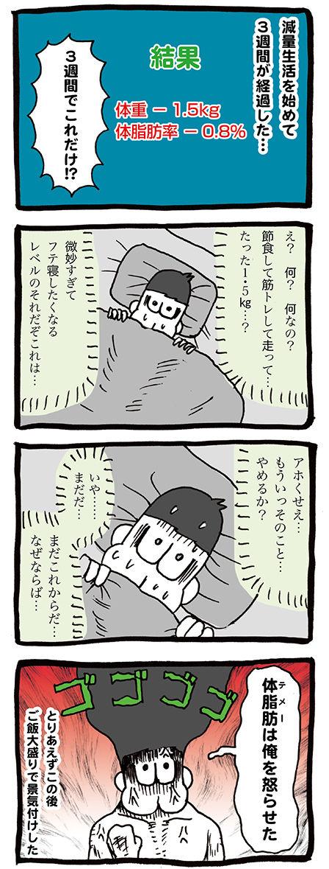 ダイエット生活漫画3週間目の報告結果