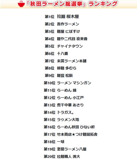秋田テレビラーメン2