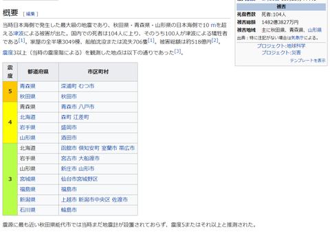 日本海中部地震