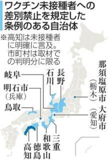ワクチン未接種差別、8県が禁止 27道府県は国の対策求める