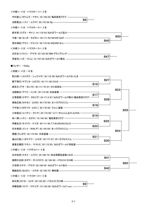 2071トーナメント表2