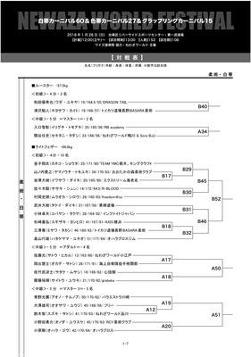 201801トーナメント表1