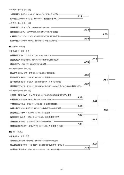 2071トーナメント表5