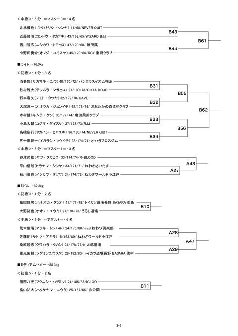 2071トーナメント表3