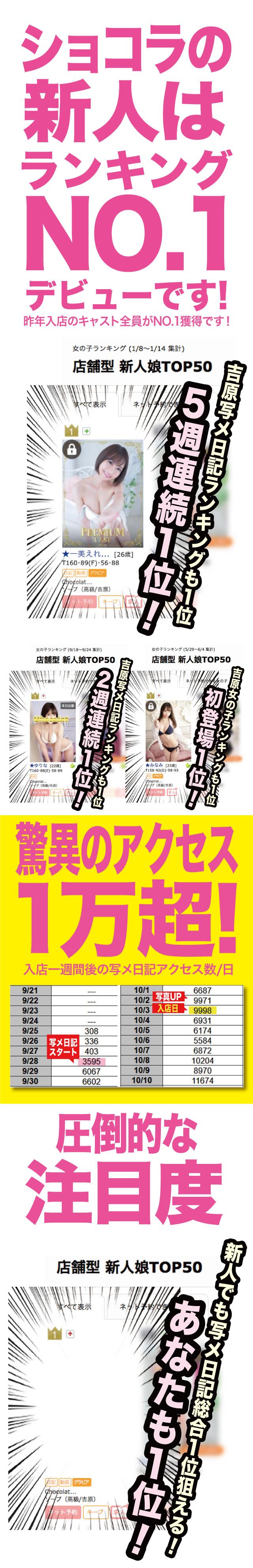 20歳のショコラデビューは新人ランキングNO.1!