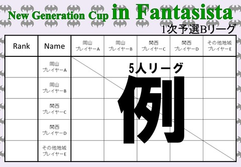 5人リーグ分け(例)