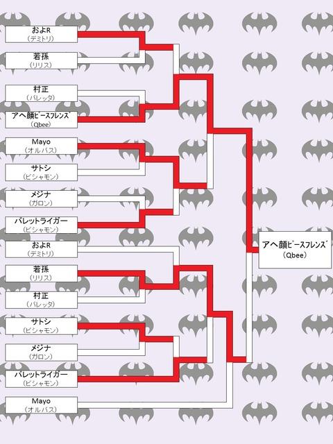 13thトーナメント