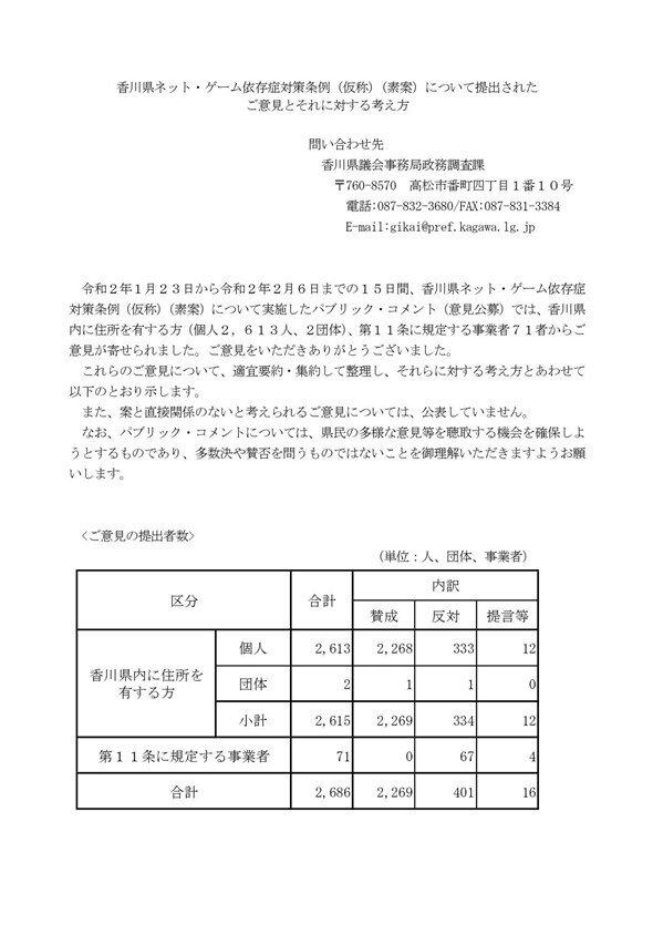 n200323_kagawa_1