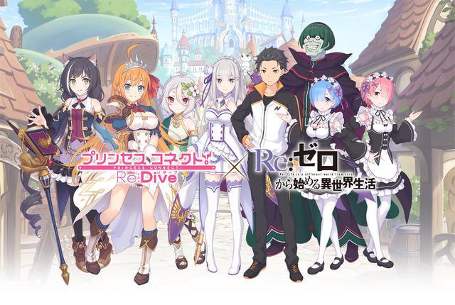 rezero_kv