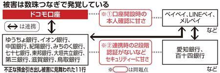 20200921-00000526-san-000-15-view
