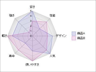 graph_radar_1
