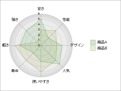graph_radar_2
